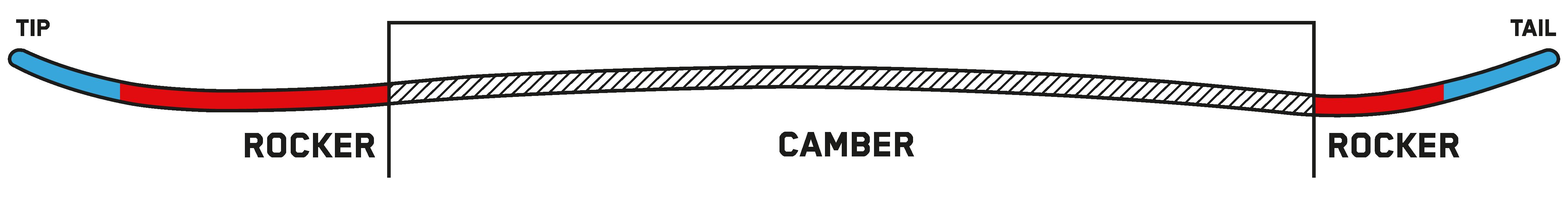 k2_2122_directional-combo-camber.mkv